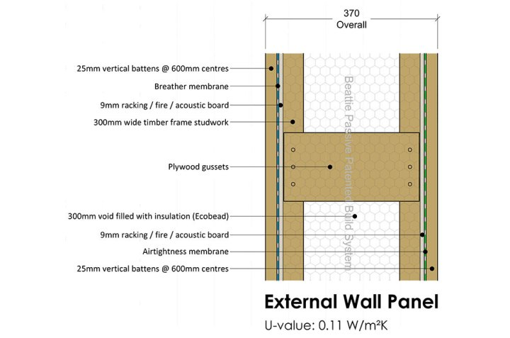 Timber Frame House Party Wall Construction | Framess.co