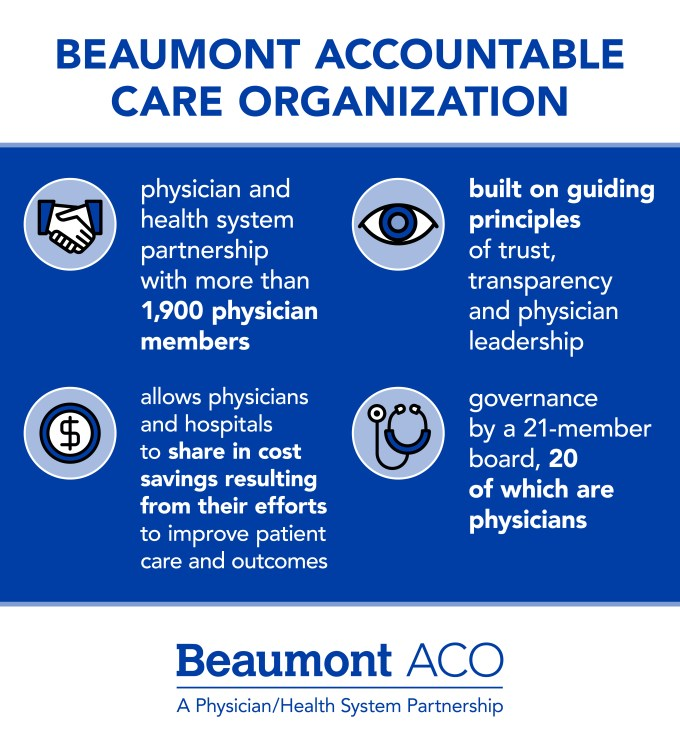 Beaumont Aco Physician Hospital Partnership Is One Of The Nation S Top Performing Accountable Care Organizations For The Seventh Year In A Row Beaumont Health