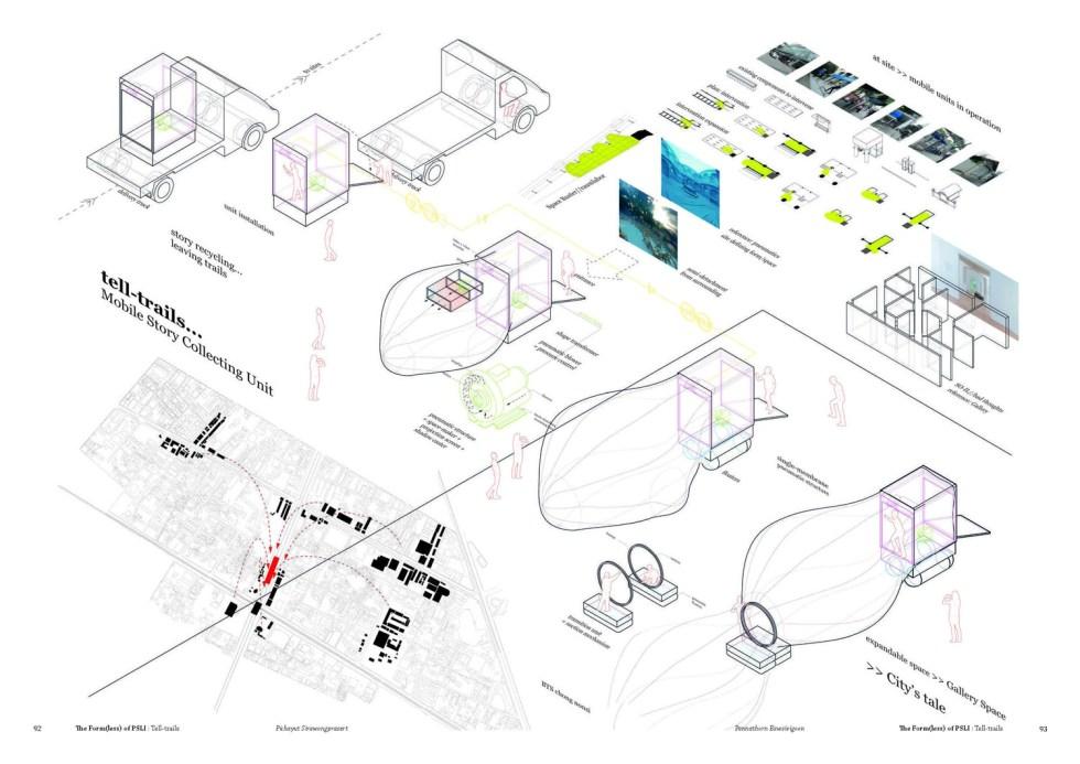 project cr : Pannathorn Eawsivigoon