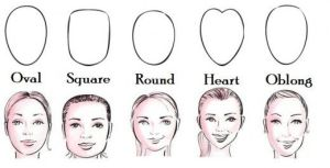 Typical face shapes