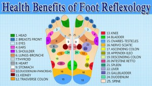 Reflexology Thai Foot Massage at Beauty and Laser Clinic Manly