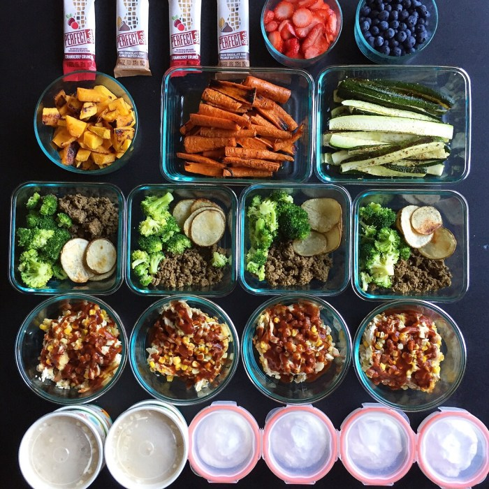 Meal Prep Routine