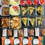 How To Meal Prep Like A Champ: My Weekly Meal Prep Routine