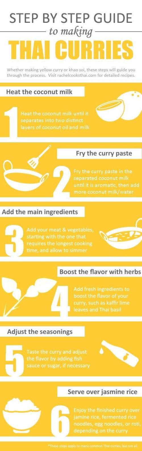 Easy healthy recipes - how to start eating healthy