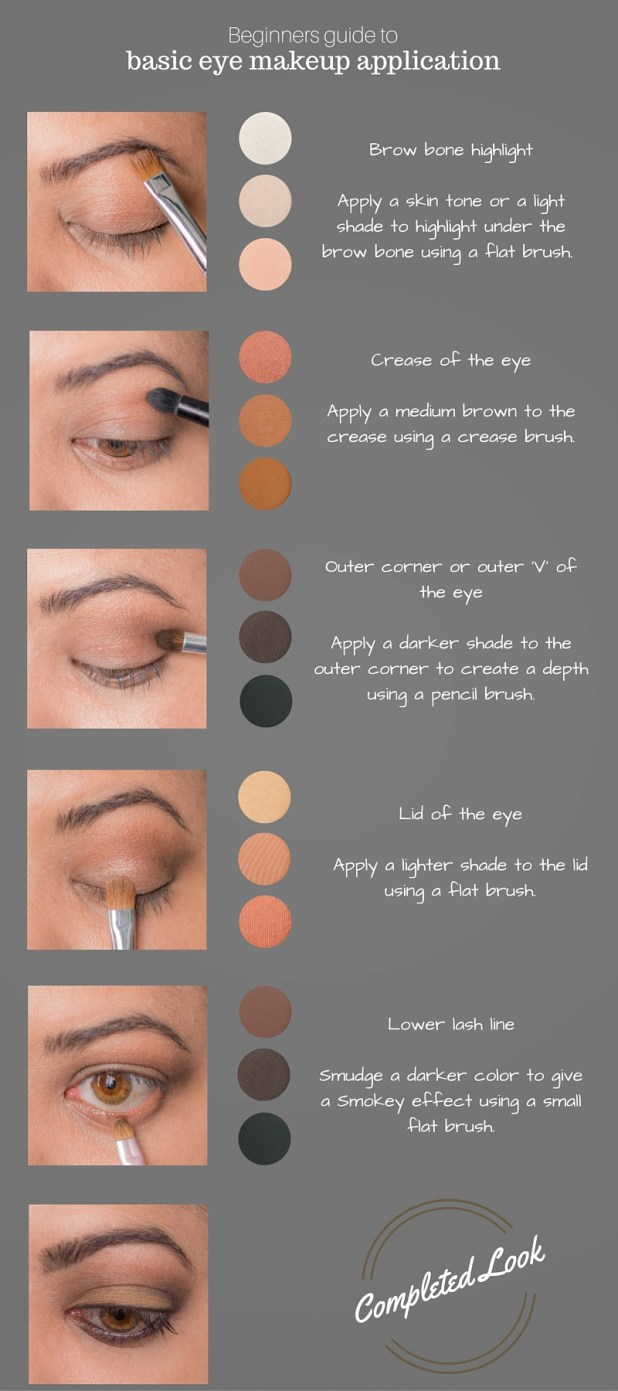 Application Of Makeup For Beginners