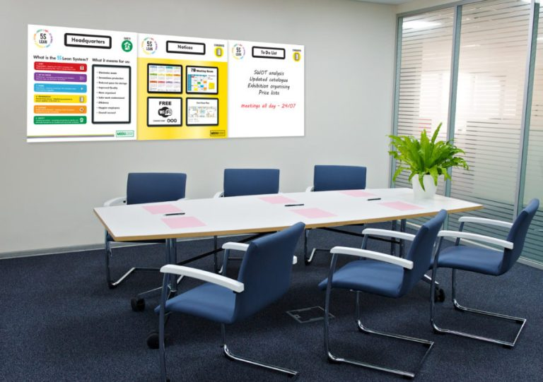 modulean 5s lean shadow boards office meeting room notice board easy wipe magnetic board 5s lean system explained vis comm boards