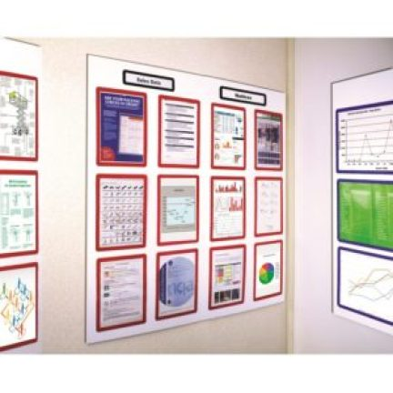 Boards4frames - a Visual systems for workplace messaging