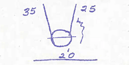 SCOUTING REPORT USA-figure2