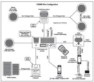 IntraSonic Inter System KITS I1000MCPAC, I1000MPAC