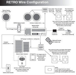 INTRASONIC RETROM Inter Replacement, Upgrade System IST