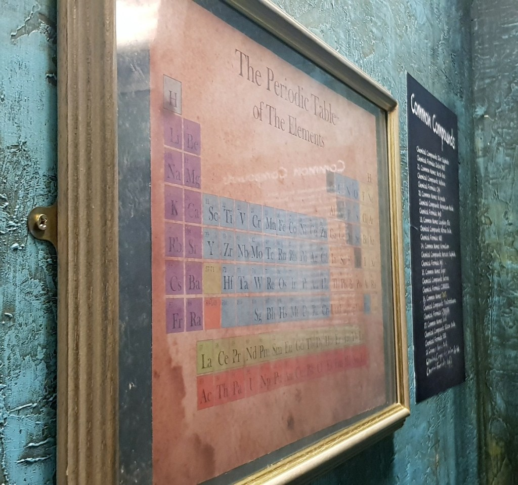 Periodic table - Lightning in a Bottle by Kanyu Escape, Leeds escape room review by BeckyBecky Blogs