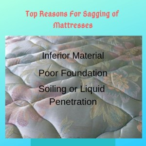 sagging mattress