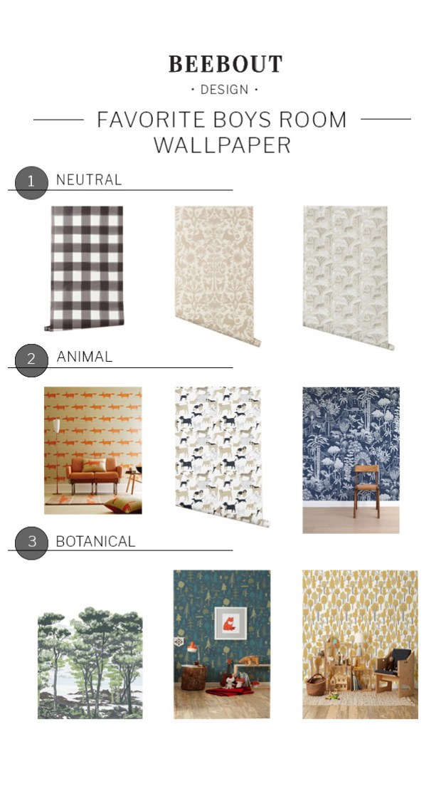 Boys Nursery Wallpaper Roundup by Beebout Design