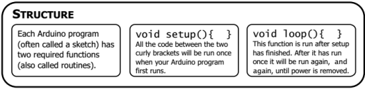 Arduino Program Structure