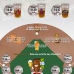 Baseball prices