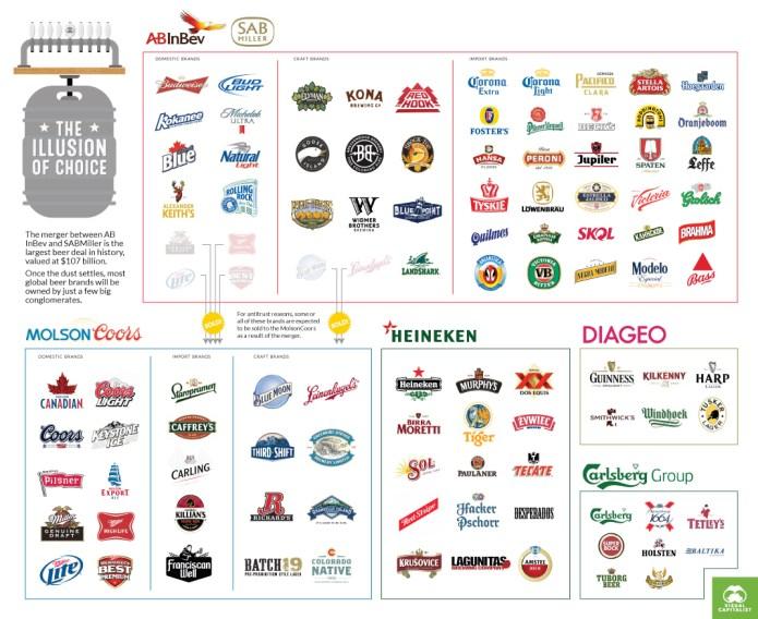 beer-brands-1070