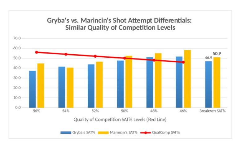 Gryba_vs_Marincin_QualComp_SAT_