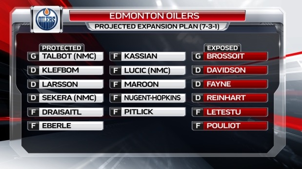 TSN's Oilers Expansion Draft Protection List... What?!