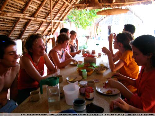 The international breakfast table