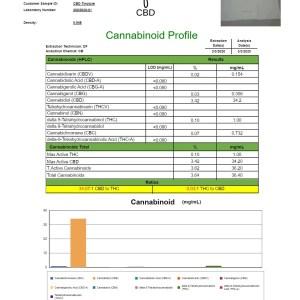 COA - CBD Tincture