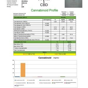 2000mg CBD Tincture COA