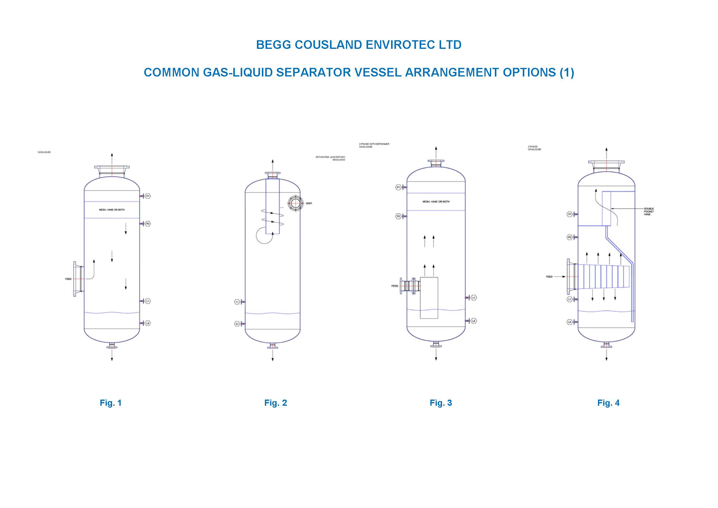 Oil Refining Merox Unit Begg Cousland