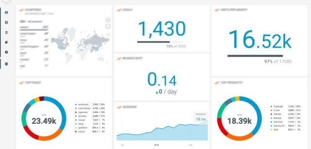 Email Marketing Reports