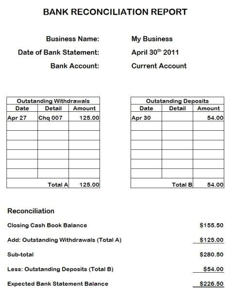 Balance Sheet Account Checking Template
