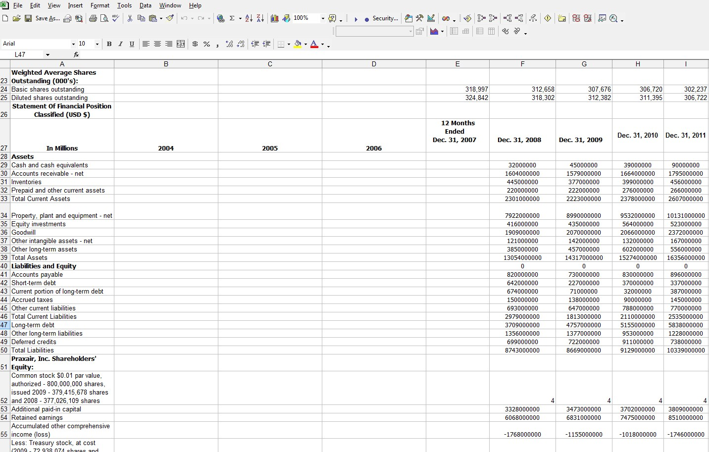 Evaluating Financial Statements The Balance Sheet