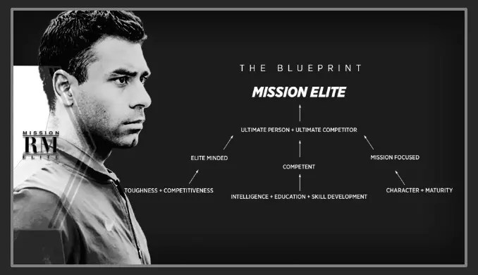 Episode 99 – Mission Elite Founder Raheel Manji