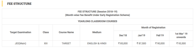 Motion Fees Structure and Schlarships 2019