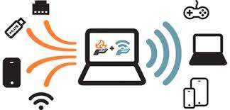 How To Make WiFi Hotspot Easily In Windows
