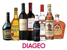 Major Alcohol Brands