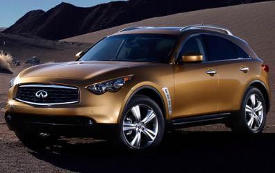 Infiniti FX: Power & Luxury on Wheels