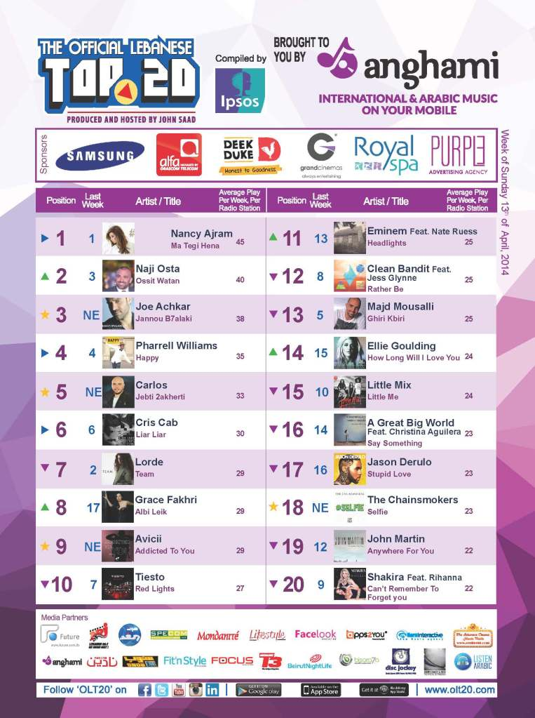 BeirutNightLife.com Brings You the Official Lebanese Top 20 the Week of April 13, 2014