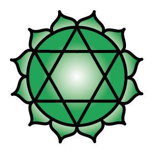 energy chakras