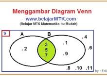 Menggambar Diagram Venn dan Contohnya