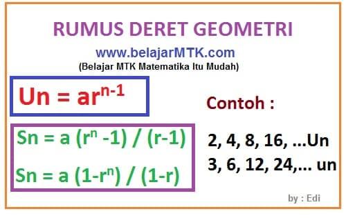 Pembahasan Baris Atau Deret Geometri Dan Contoh Soalnya