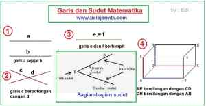 Garis dan Sudut Matematika