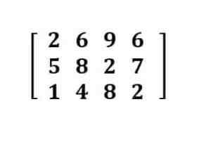 Matriks dengan ordo m x n