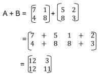 penjumlahan matriks A dan matriks B