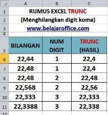 Rumus Excel Trunc