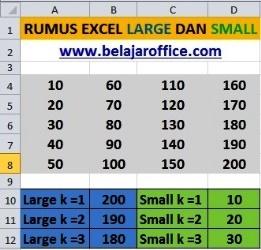 Rumus Excel Large dan Small