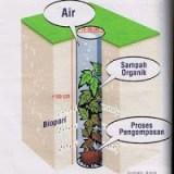 Biopori sebagai Solusi Mudah dan Murah guna Mengatasi Banjir Jakarta.