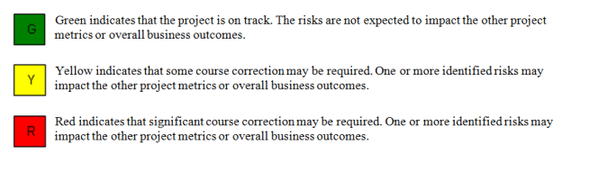 Risk status indicators 1