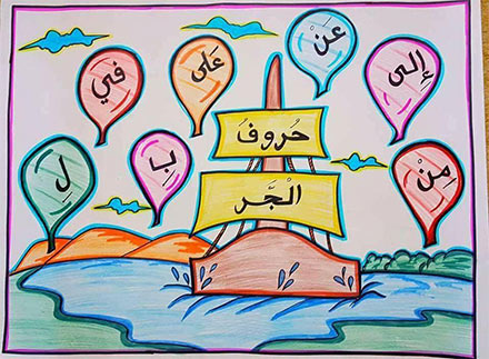 مجسمات لوحات فنية عن اللغة العربية