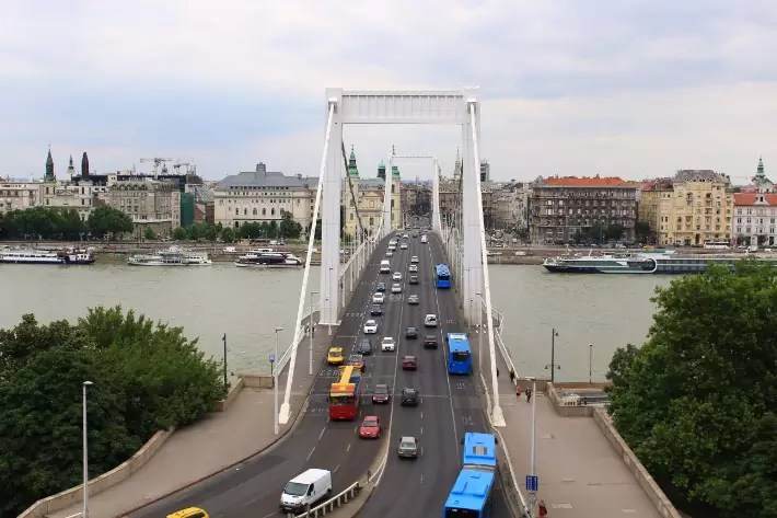 things to do in Budapest, Hungary