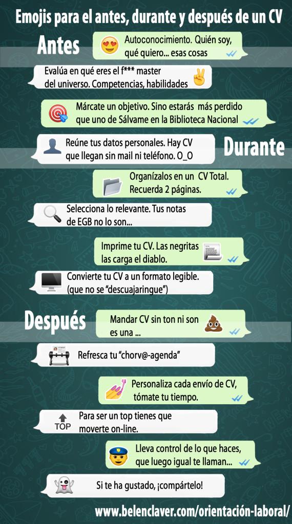 Emojis para antes, durante y después de ... un CV