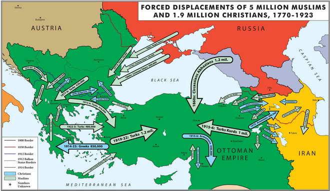 Osmanlı topraklarındaki 5 milyon Müslümanın göç hikayesi