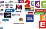 TV IP